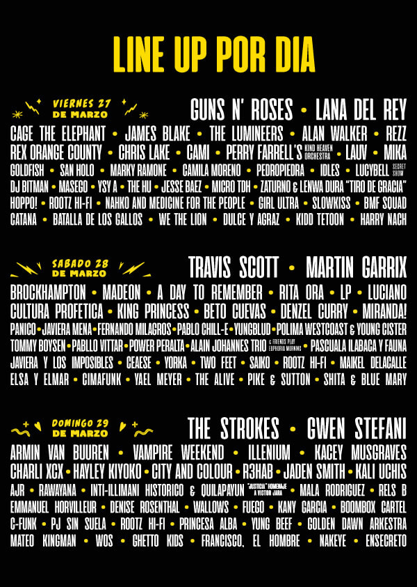 Line Up por Día Lollapalooza 2020