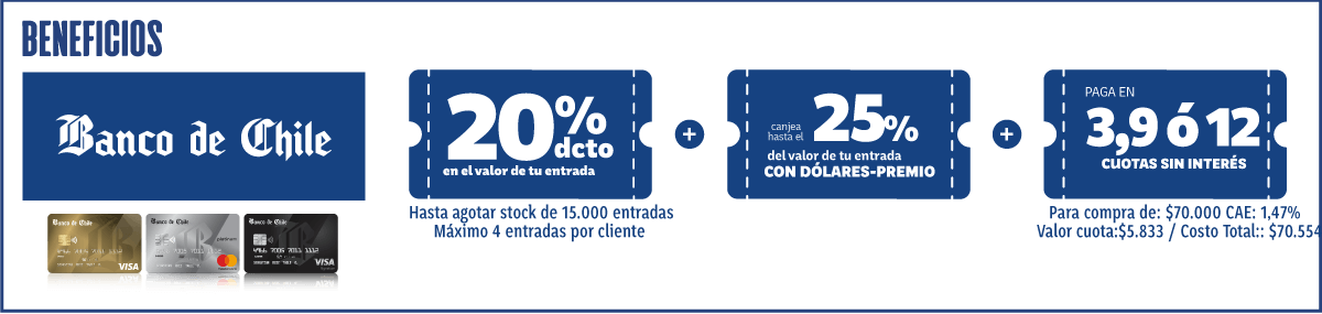 Beneficios Banco de Chile