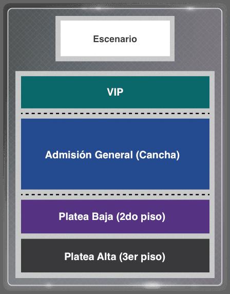 Mapa entradas y precios KARD en Chile