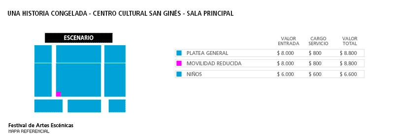 Una Historia Congelada - Teatro San Ginés